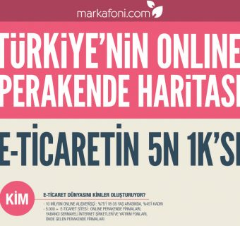 Turkish eCommerce: The infographic